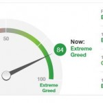 Bill Gross - PIMCO