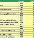 Marc Faber - Gloom Boom and Doom
